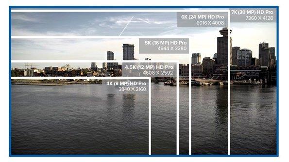Fotografija ilustrativnog prikaza video nadzor rezolucije