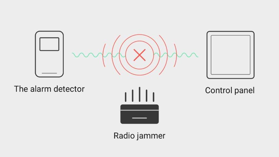 wifi senzor, ometač i upravljačka ploča