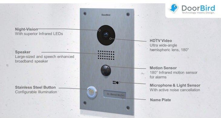 Interfon sa kamerom i njegove komponente