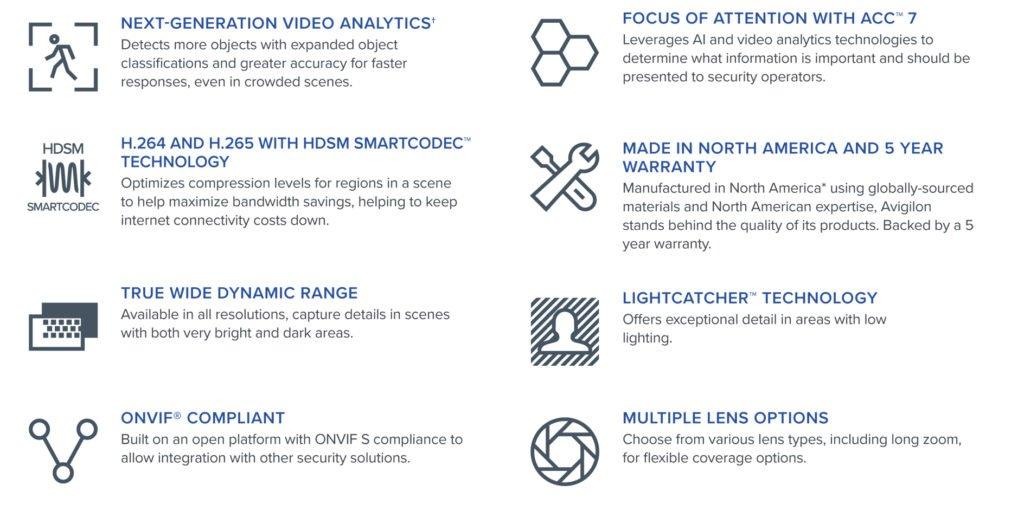kamera-za-video-nadzor-avigilon-h5-pro-video-analitika-AI